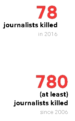 journalist killed.jpg