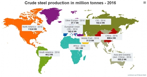 STEEL PRODUCTION.jpg
