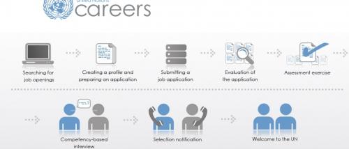 career opening.jpg