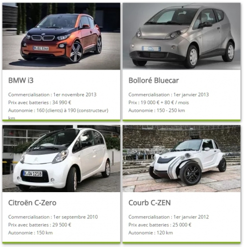 vehicule electriques.jpg