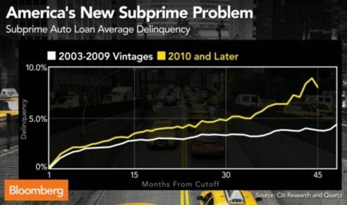 02 chart subprime.jpg