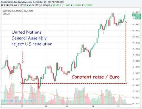 constant raise euro.jpg